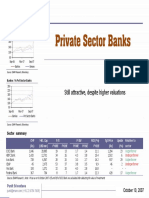 Private Banking in India-Overview