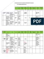 UKP - RUK PKM MANGKUPALAS 2020.docx