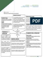 Resumen Diseño de bienes y servicios