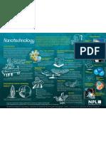 Nanotech Poster