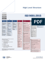 all_standards_high_level_structure.pdf