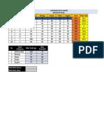 Spreadsheet 4 Agus.xlsx