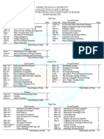 p_secondary_english.pdf