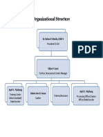 Organizational Structure for Assessment Center.docx