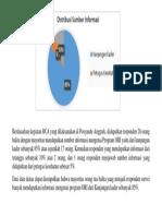 ppt distribusi informasi program ori.pptx