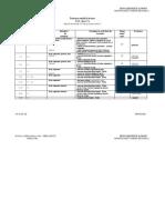 proiectarea_unitatii_de_invatare_forta (1).docx