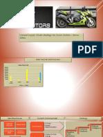 Supply chain  Capstone Presentation_Ass2_Kunal Group.pptx