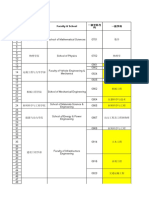 DUT+Master+&+Ph.D+Programs.xls
