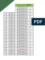 MOV POWER PANEL LIST (version 1).xlsx