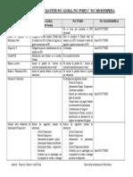 diferencias PGC - Pymes