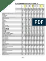 IPR_Material0215.pdf