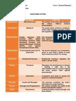 Instrucțiuni de utilizare pentru Phlebodia 600 (Phlebodia 600)