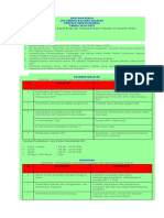 Rencana Kerja IDI cabang konawe selatan 2019-2022.docx