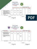 TOS_3rd Quarter Science 10.docx