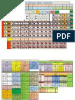 valencia de elementos 2018.pdf