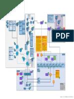 SAP PS Certification Overview (mindmap edition)