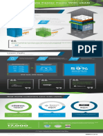 vmware-lower-costs-with-vsan-infographic