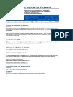 CALCULOS CAPACIDAD BIODIGESTOR.xls