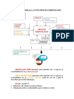 02 SCHEMA GENERALA A UNUI PROCES TEHNOLOGIC.doc