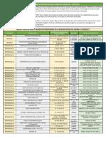 censo_plantas_productoras_de_alimentos_-_atlantico_2017.pdf