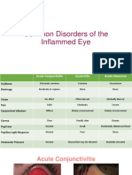 Common Disorders.pptx