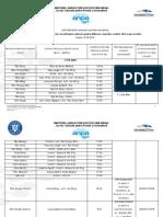lista ape contractate 12_06_2019.pdf