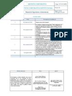 Manual alcaldia.pdf