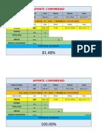 VALORIZACION COMUNIDADA.xlsx