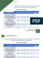 ESCALA DE APRECIACION.docx