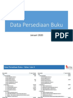 Data Persediaan Buku - Januari 2020.pdf