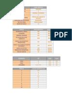 Ejercicio N°01 - Exámenes modelo