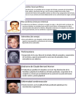 SEMIOLOGIA - FACIES.docx