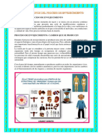 CAMBIOS PROPIOS DEL PROCESO DE ENVEJECIMIENTO