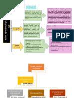 mapa epistemologia bases epistemologicas de la tcc