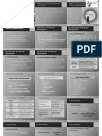 P_EMGT101_LEC13_Financial Management.pdf