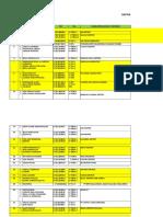 Daftar Peserta dan Pembimbing PKL 2019 Update 14 Maret