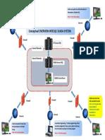 Attachment.01_Overview SCADA System_Conceptual