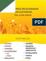 CONSUMO DE SUSTANCIAS