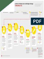 Infografik_Qualifikationsanalyse