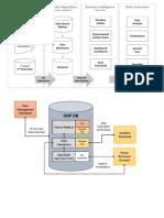 Analytics Ecosystem