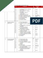 0_planificare_calendaristicalb.rom.