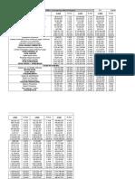 Analisis financiero Courtyard by Marriott.xlsx