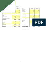 Ánalisis Financiero-Indicadores-Excelente