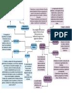 Revisoria-auditoria.pdf