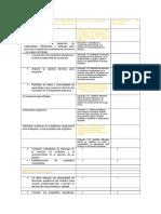 Diagnóstico a través de herramienta de Encuestas PPI se derivan los siguientes resultados Directivo.docx