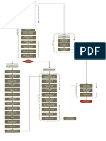 Mapa de proceso DIXIE 1.0