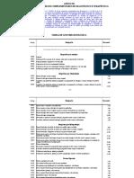Portaria n.º 234_2015_Anexo III com taxas moderadoras_2016 04 01 (1)
