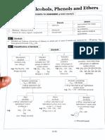 APE  MHT CET Synopsis.pdf