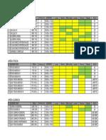 Horarios CINV2020.pdf