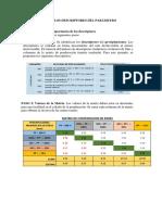 PONDERACIÓN-DE-LOS-DESCRIPTORES-DEL-PARÁMETRO-PRECIPITACIONES